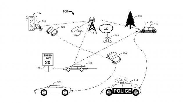 Ford запатентовала роботизированный автомобиль полиции