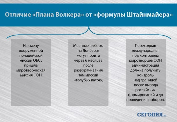Стали известны подробности «плана Волкера» по Донбассу