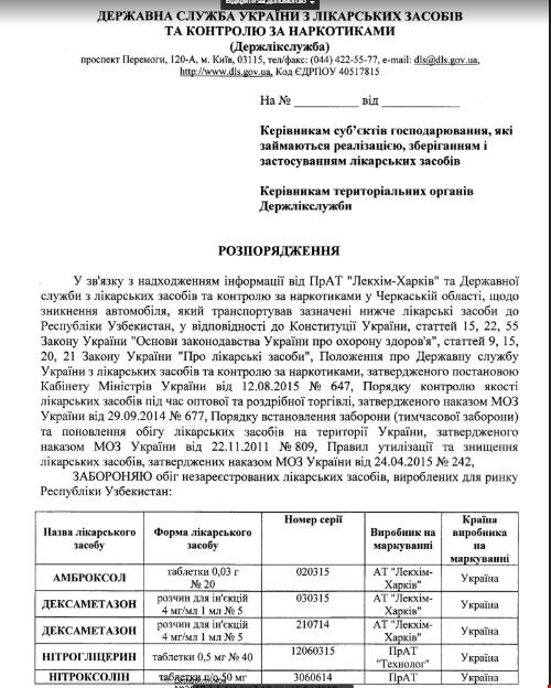 В Украине запретили популярный препарат от кашля