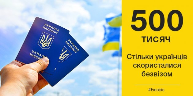 Стало известно, сколько украинцев успели воспользоваться безвизом с ЕС