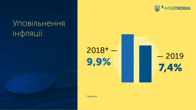 Кабмін затвердив держбюджет на 2019 рік – інфографіка