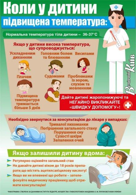 Висока температура у дитини: що робити