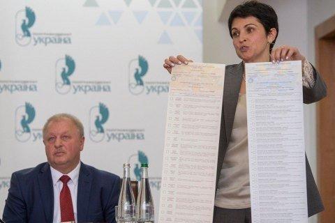 ЦВК показала, який вигляд матимуть бюлетені на дострокових виборах